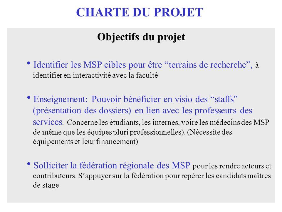 CHARTE DU PROJET Objectifs du projet Identifier les MSP cibles pour être terrains de recherche, à identifier en interactivité avec la faculté Enseignement: Pouvoir bénéficier en visio des staffs (présentation des dossiers) en lien avec les professeurs des services.