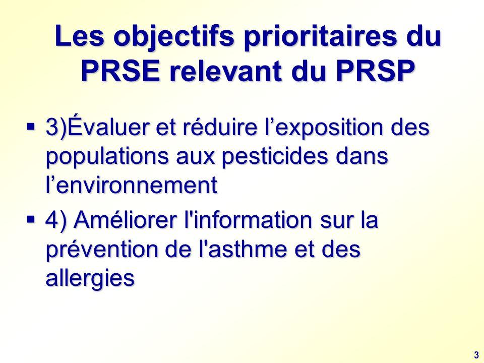 3 Les objectifs prioritaires du PRSE relevant du PRSP 3)Évaluer et réduire lexposition des populations aux pesticides dans lenvironnement 3)Évaluer et réduire lexposition des populations aux pesticides dans lenvironnement 4) Améliorer l information sur la prévention de l asthme et des allergies 4) Améliorer l information sur la prévention de l asthme et des allergies