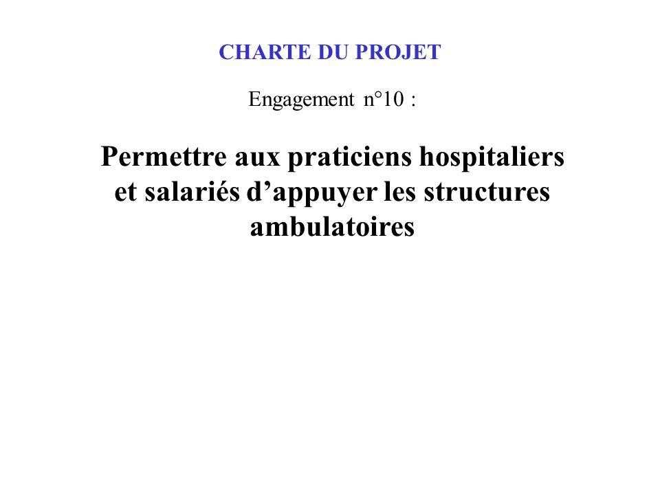CHARTE DU PROJET Engagement n°10 : Permettre aux praticiens hospitaliers et salariés dappuyer les structures ambulatoires