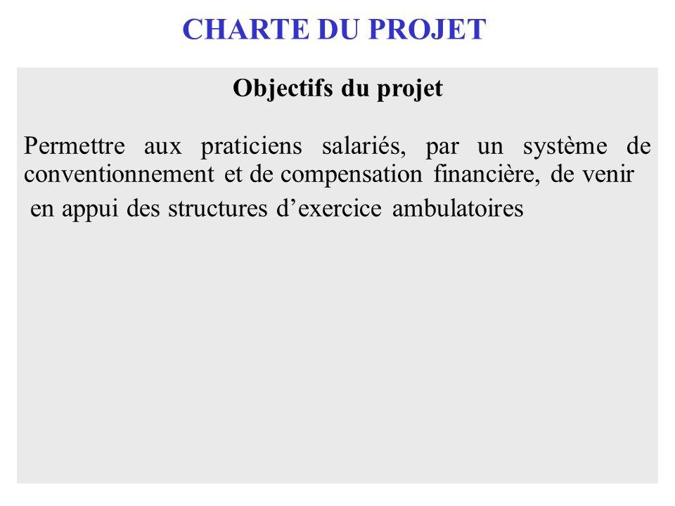 CHARTE DU PROJET Objectifs du projet Permettre aux praticiens salariés, par un système de conventionnement et de compensation financière, de venir en