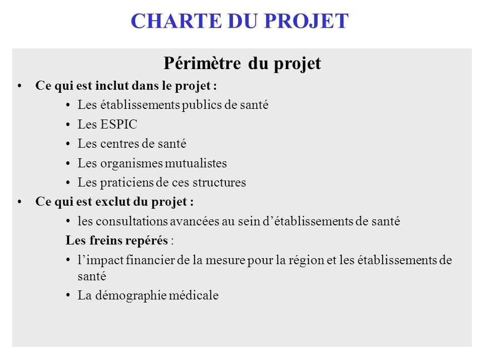 CHARTE DU PROJET Périmètre du projet Ce qui est inclut dans le projet : Les établissements publics de santé Les ESPIC Les centres de santé Les organis