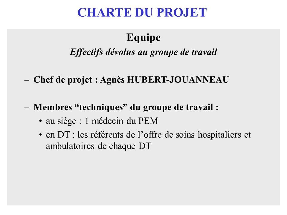 CHARTE DU PROJET Equipe Effectifs dévolus au groupe de travail –Chef de projet : Agnès HUBERT-JOUANNEAU –Membres techniques du groupe de travail : au