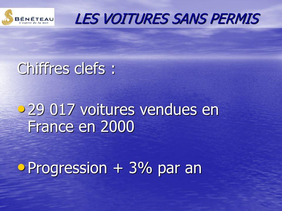 Présentation du DAS : Apparues en France vers la fin des années 70 et ont pris leur essor au début des années 80 Clientèle potentielle : – –Les person