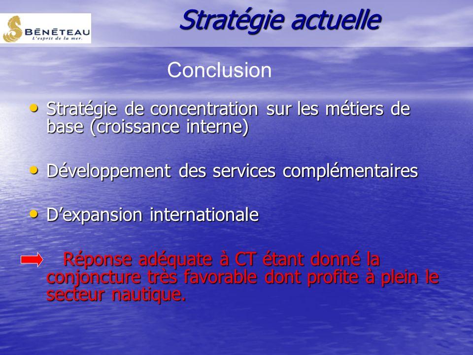 Microcar : Microcar : –préservation des positions existantes en France –Développement de filiales commerciales à létranger OHara : Réduction des coûts
