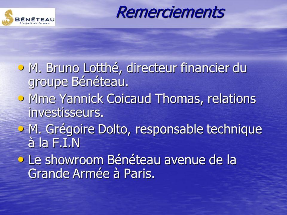 Croissance interne Croissance interne –Cash (autofinancement) –Activité complémentaire Localisation Localisation –Européenne (pourtour méditerranéen)