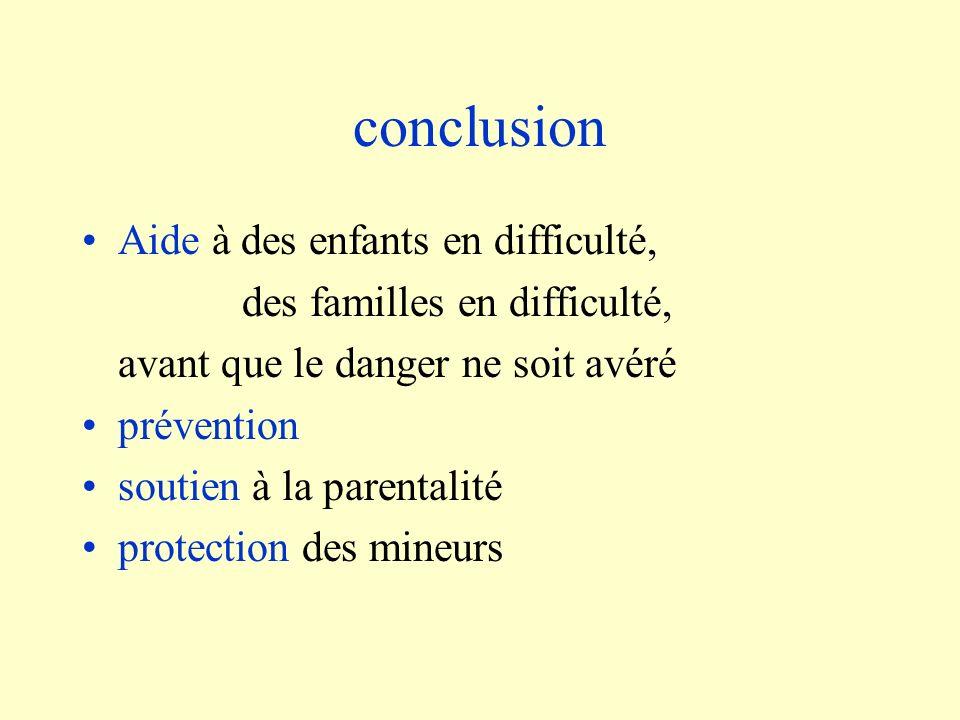 conclusion Aide à des enfants en difficulté, des familles en difficulté, avant que le danger ne soit avéré prévention soutien à la parentalité protect