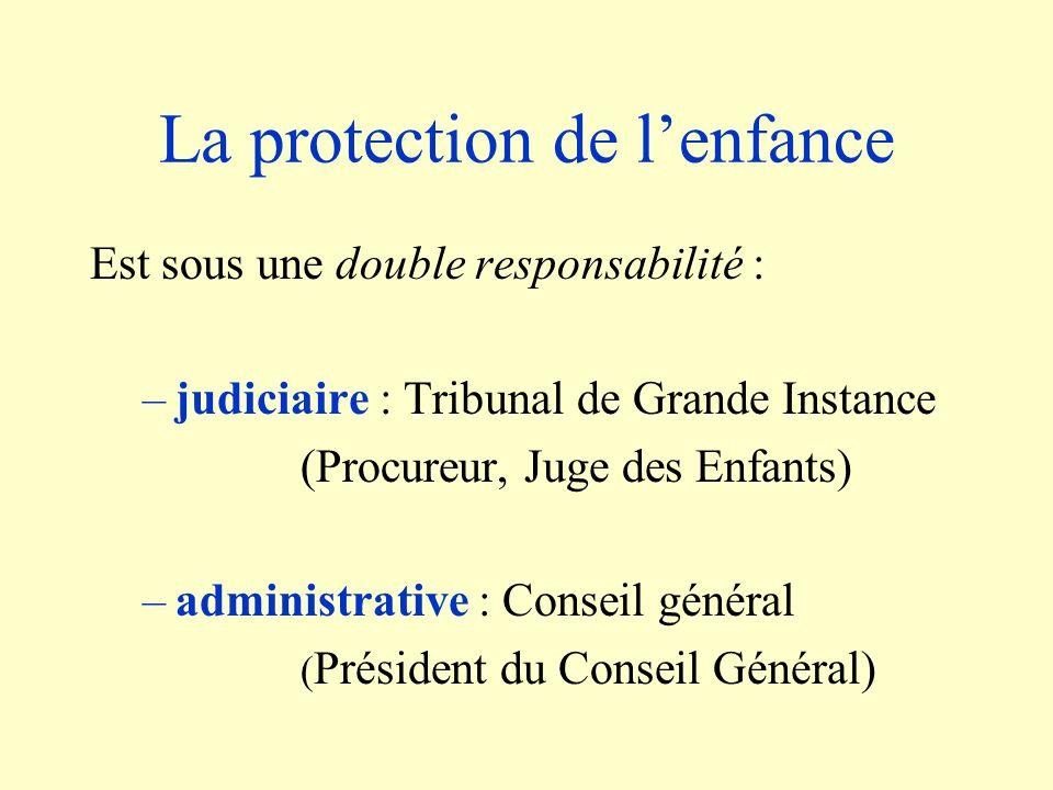 La protection de lenfance Est sous une double responsabilité : –judiciaire : Tribunal de Grande Instance (Procureur, Juge des Enfants) –administrative