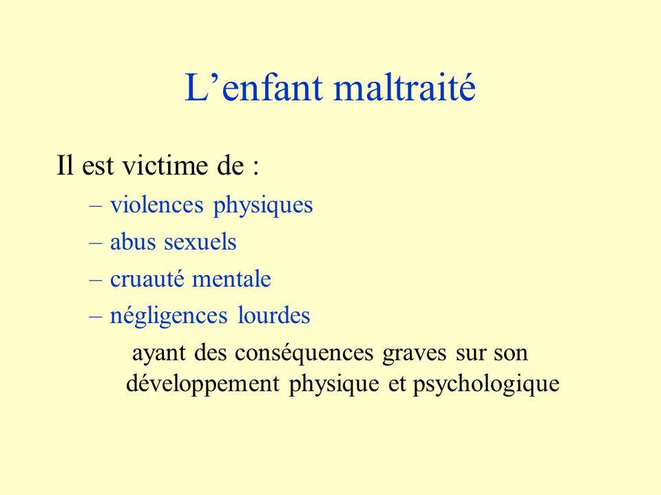 Lenfant maltraité Il est victime de : –violences physiques –abus sexuels –cruauté mentale –négligences lourdes ayant des conséquences graves sur son d