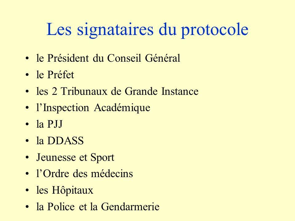 Les signataires du protocole le Président du Conseil Général le Préfet les 2 Tribunaux de Grande Instance lInspection Académique la PJJ la DDASS Jeune