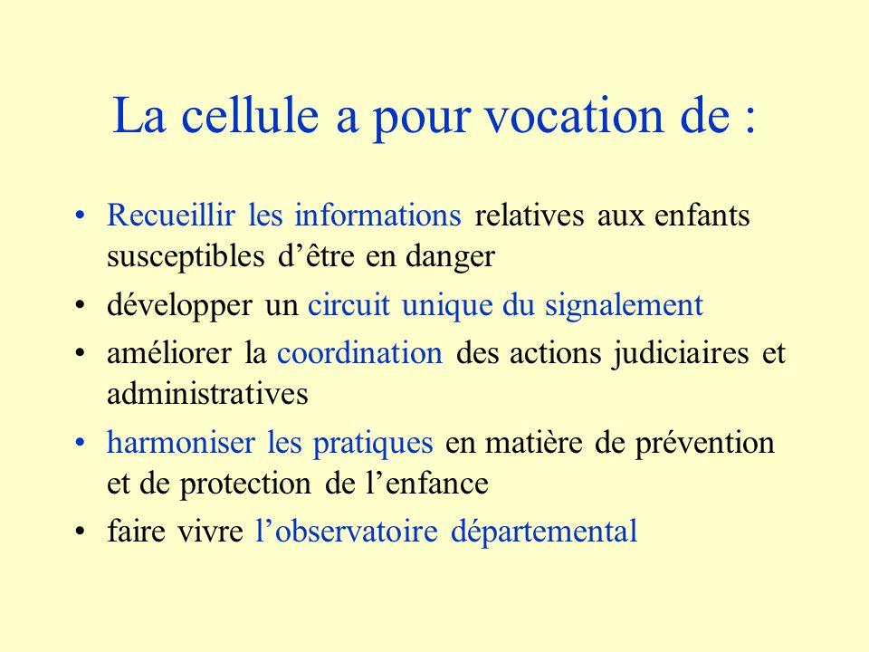 La cellule a pour vocation de : Recueillir les informations relatives aux enfants susceptibles dêtre en danger développer un circuit unique du signale