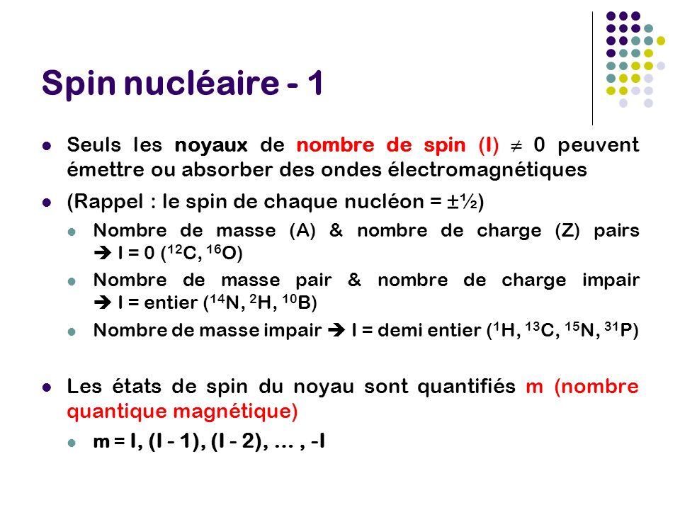 Spin nucléaire - 1 Seuls les noyaux de nombre de spin (I) 0 peuvent émettre ou absorber des ondes électromagnétiques (Rappel : le spin de chaque nucléon = ± ½) Nombre de masse (A) & nombre de charge (Z) pairs I = 0 ( 12 C, 16 O) Nombre de masse pair & nombre de charge impair I = entier ( 14 N, 2 H, 10 B) Nombre de masse impair I = demi entier ( 1 H, 13 C, 15 N, 31 P) Les états de spin du noyau sont quantifiés m (nombre quantique magnétique) m = I, (I - 1), (I - 2), …, -I