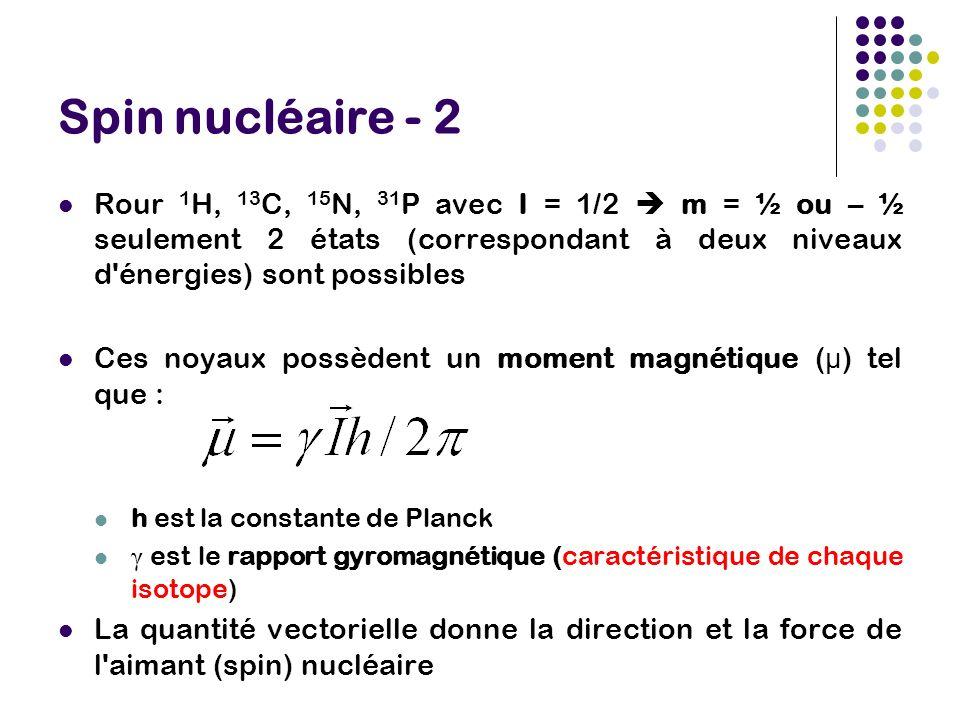 Spin nucléaire - 2 Rour 1 H, 13 C, 15 N, 31 P avec I = 1/2 m = ½ ou – ½ seulement 2 états (correspondant à deux niveaux d énergies) sont possibles Ces noyaux possèdent un moment magnétique ( μ ) tel que : h est la constante de Planck γ est le rapport gyromagnétique (caractéristique de chaque isotope) La quantité vectorielle donne la direction et la force de l aimant (spin) nucléaire