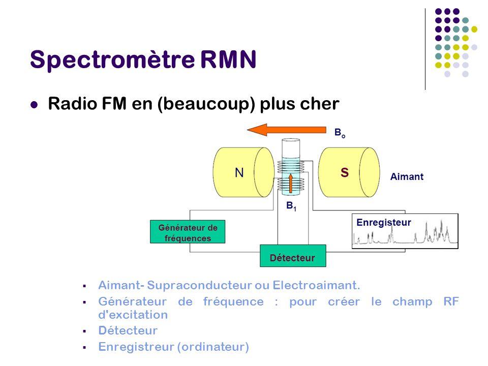 Spectromètre RMN Radio FM en (beaucoup) plus cher Aimant- Supraconducteur ou Electroaimant.