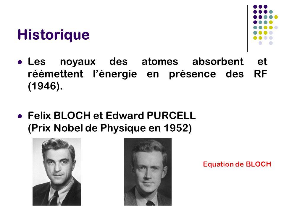 Historique Les noyaux des atomes absorbent et réémettent lénergie en présence des RF (1946).