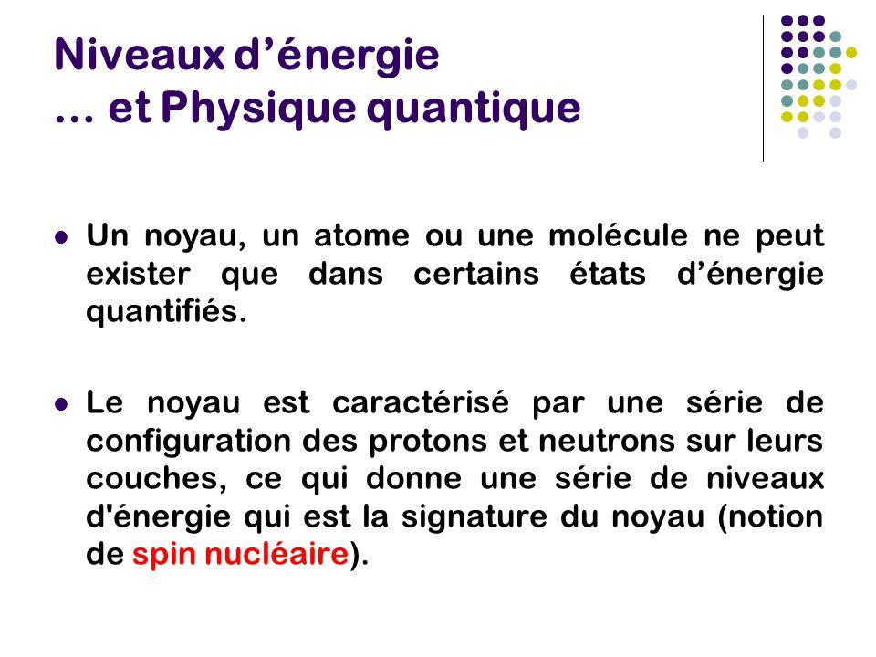 Niveaux dénergie … et Physique quantique Un noyau, un atome ou une molécule ne peut exister que dans certains états dénergie quantifiés.