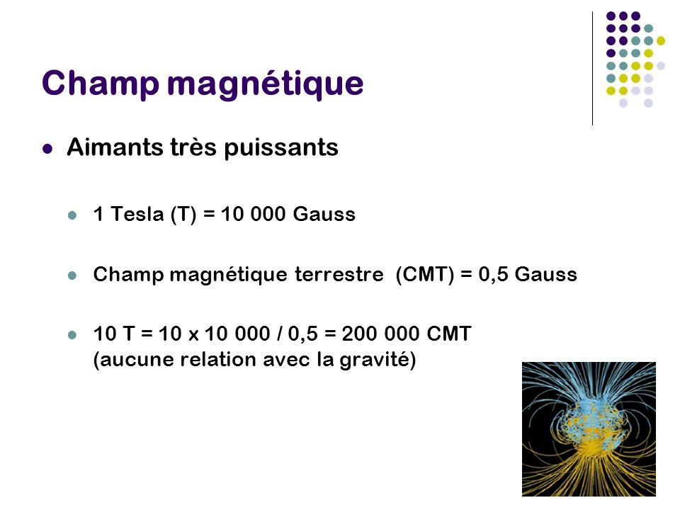 Champ magnétique Aimants très puissants 1 Tesla (T) = 10 000 Gauss Champ magnétique terrestre (CMT) = 0,5 Gauss 10 T = 10 x 10 000 / 0,5 = 200 000 CMT (aucune relation avec la gravité)