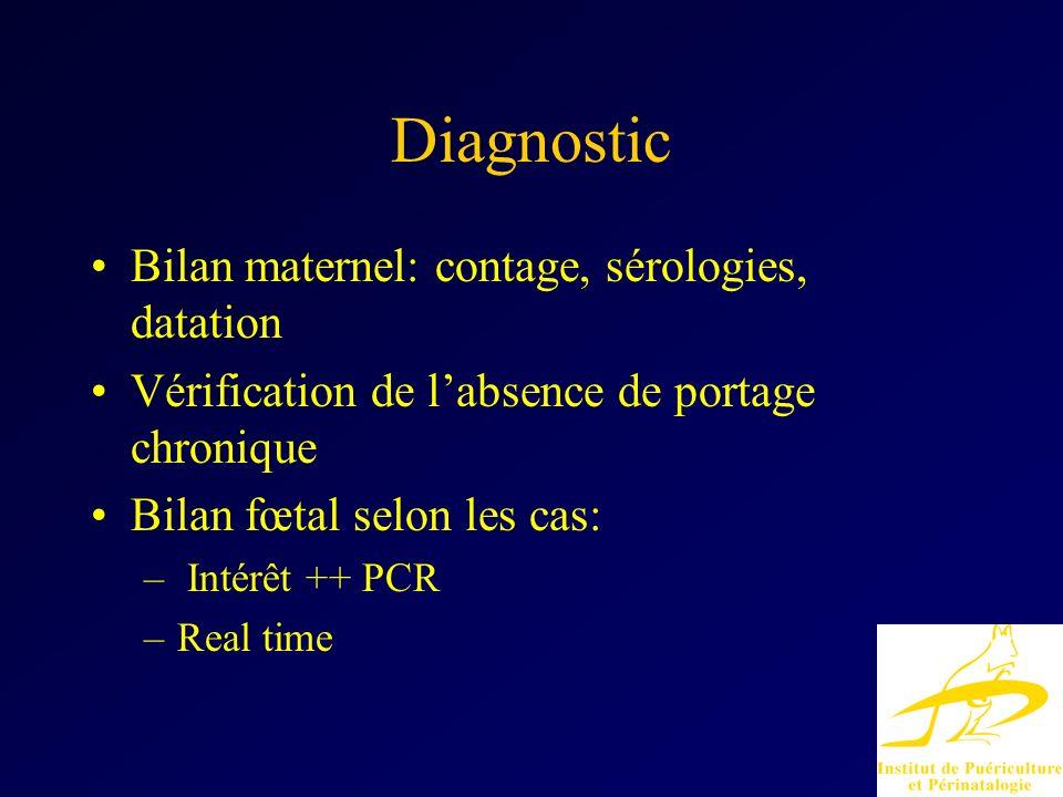 Diagnostic Bilan maternel: contage, sérologies, datation Vérification de labsence de portage chronique Bilan fœtal selon les cas: – Intérêt ++ PCR –Real time