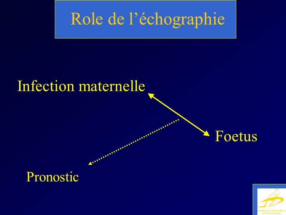 Role de léchographie Infection maternelle Foetus Pronostic