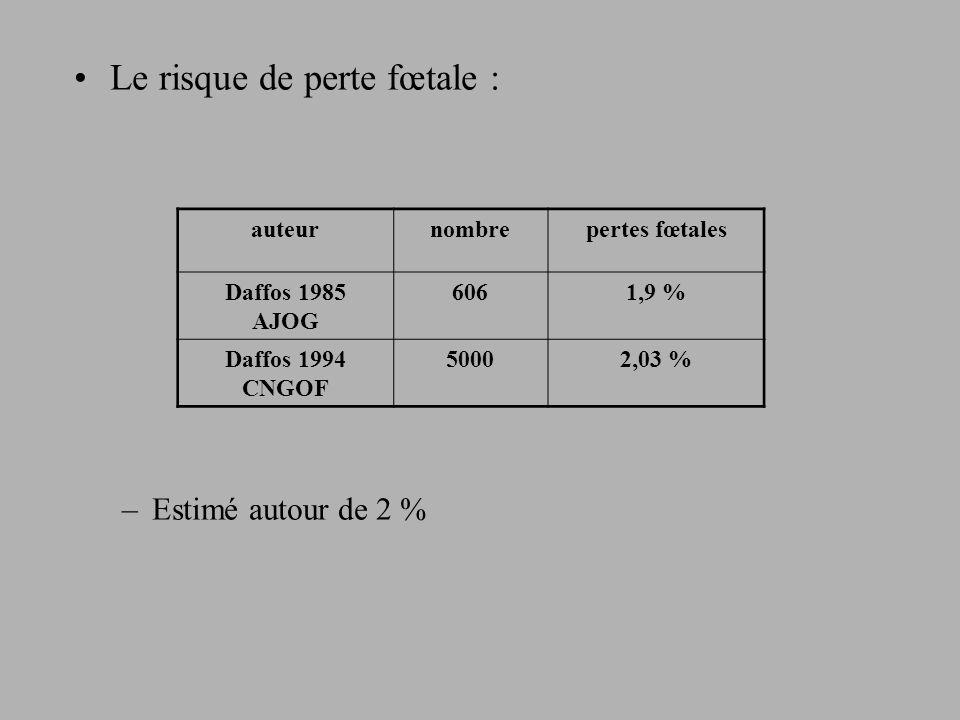 Le risque de perte fœtale : –Estimé autour de 2 % auteurnombrepertes fœtales Daffos 1985 AJOG 6061,9 % Daffos 1994 CNGOF 50002,03 %