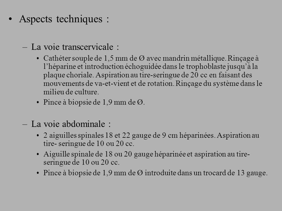 Aspects techniques : –La voie transcervicale : Cathéter souple de 1,5 mm de Ø avec mandrin métallique.
