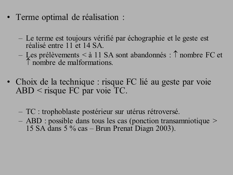 Taux de réussite du geste : Moyenne littérature Brun 2003 Prenat Diagn 10741 cas Voie transcervicale 1ère tentative 90 - 92,5 % 2ème tentative 98 – 99,5 % Voie abdominale 1ère tentative 94 – 97,5 %92,3 % 2 ème tentative > 99 %99,5 %