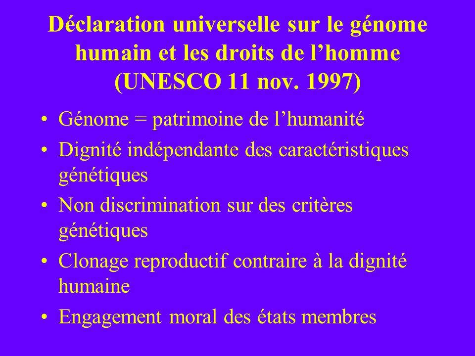 Déclaration universelle sur le génome humain et les droits de lhomme (UNESCO 11 nov. 1997) Génome = patrimoine de lhumanité Dignité indépendante des c