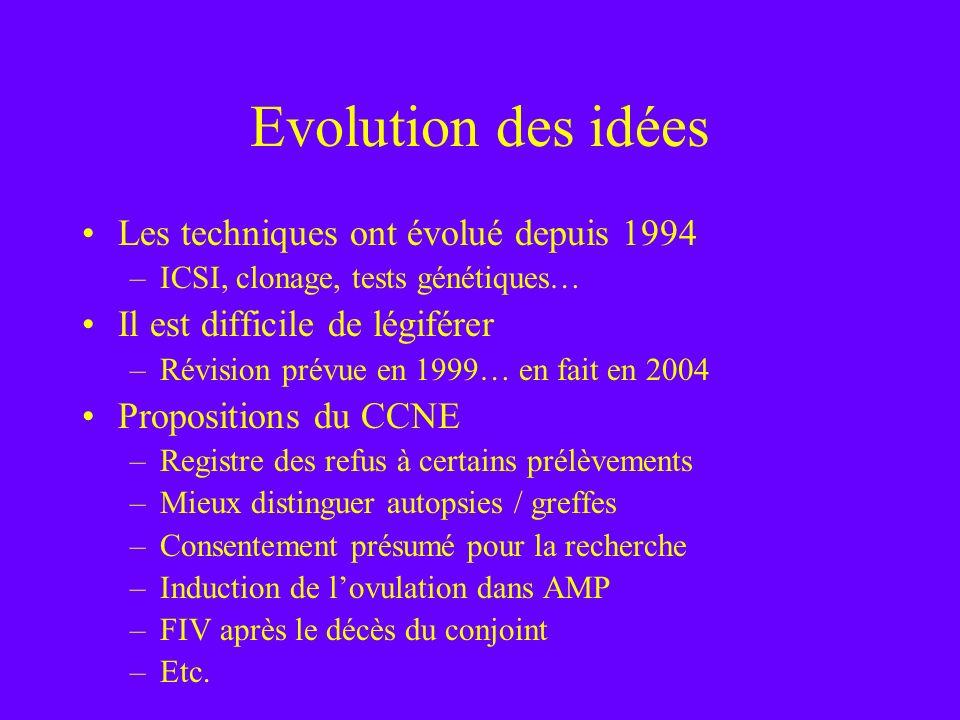 Evolution des idées Les techniques ont évolué depuis 1994 –ICSI, clonage, tests génétiques… Il est difficile de légiférer –Révision prévue en 1999… en