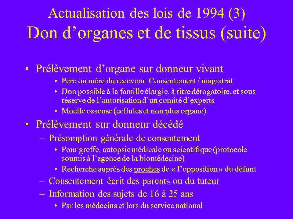 Actualisation des lois de 1994 (3) Don dorganes et de tissus (suite) Prélèvement dorgane sur donneur vivant Père ou mère du receveur. Consentement / m