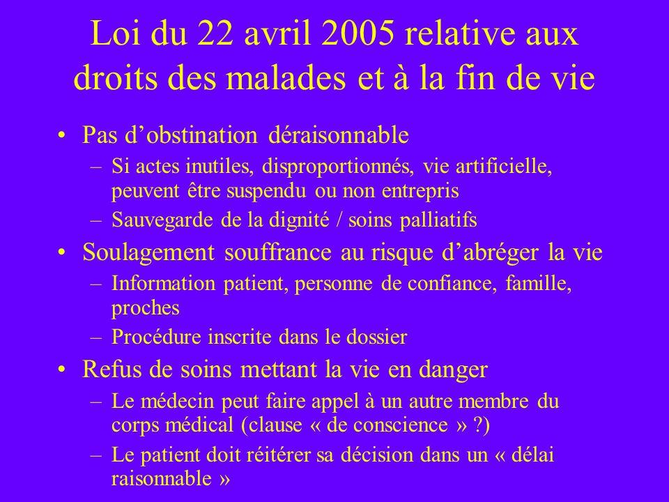 Loi du 22 avril 2005 relative aux droits des malades et à la fin de vie Pas dobstination déraisonnable –Si actes inutiles, disproportionnés, vie artif