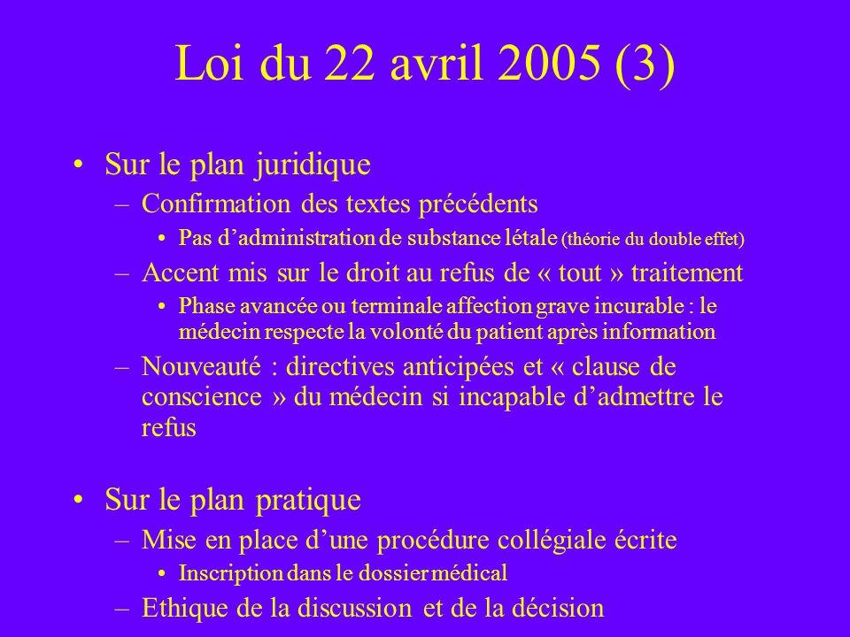 Loi du 22 avril 2005 (3) Sur le plan juridique –Confirmation des textes précédents Pas dadministration de substance létale (théorie du double effet) –