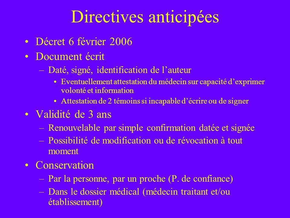 Directives anticipées Décret 6 février 2006 Document écrit –Daté, signé, identification de lauteur Eventuellement attestation du médecin sur capacité