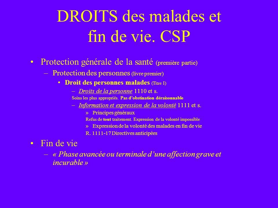 DROITS des malades et fin de vie. CSP Protection générale de la santé (première partie) –Protection des personnes (livre premier) Droit des personnes