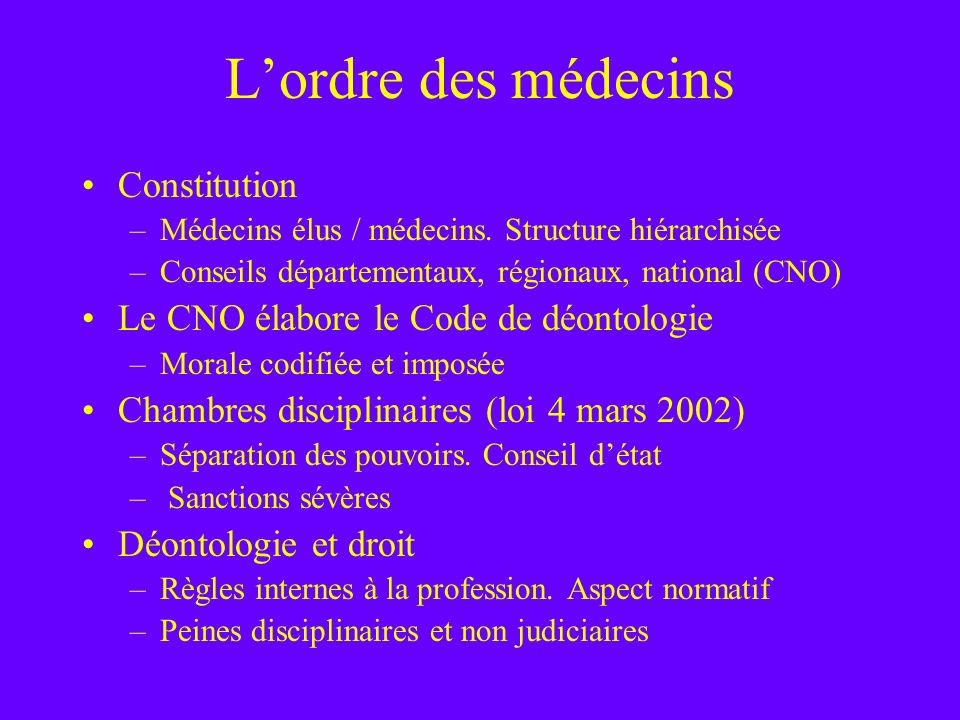 Lordre des médecins Constitution –Médecins élus / médecins. Structure hiérarchisée –Conseils départementaux, régionaux, national (CNO) Le CNO élabore