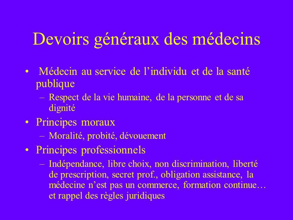 Devoirs généraux des médecins Médecin au service de lindividu et de la santé publique –Respect de la vie humaine, de la personne et de sa dignité Prin
