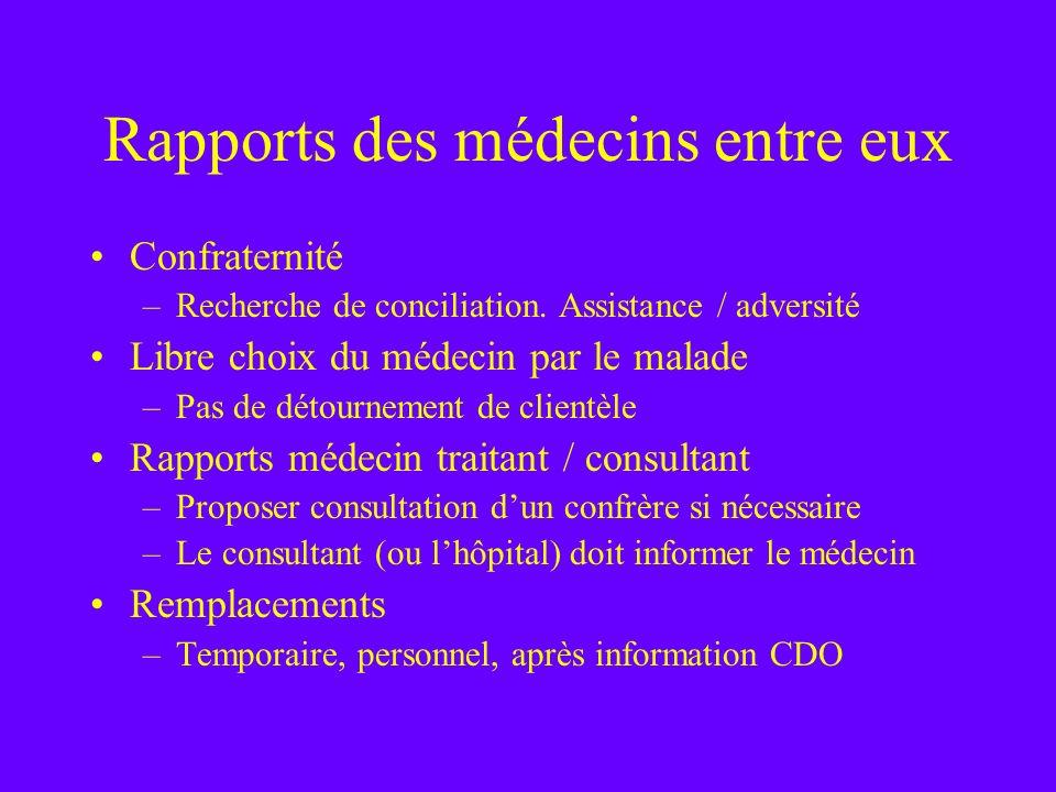 Rapports des médecins entre eux Confraternité –Recherche de conciliation. Assistance / adversité Libre choix du médecin par le malade –Pas de détourne
