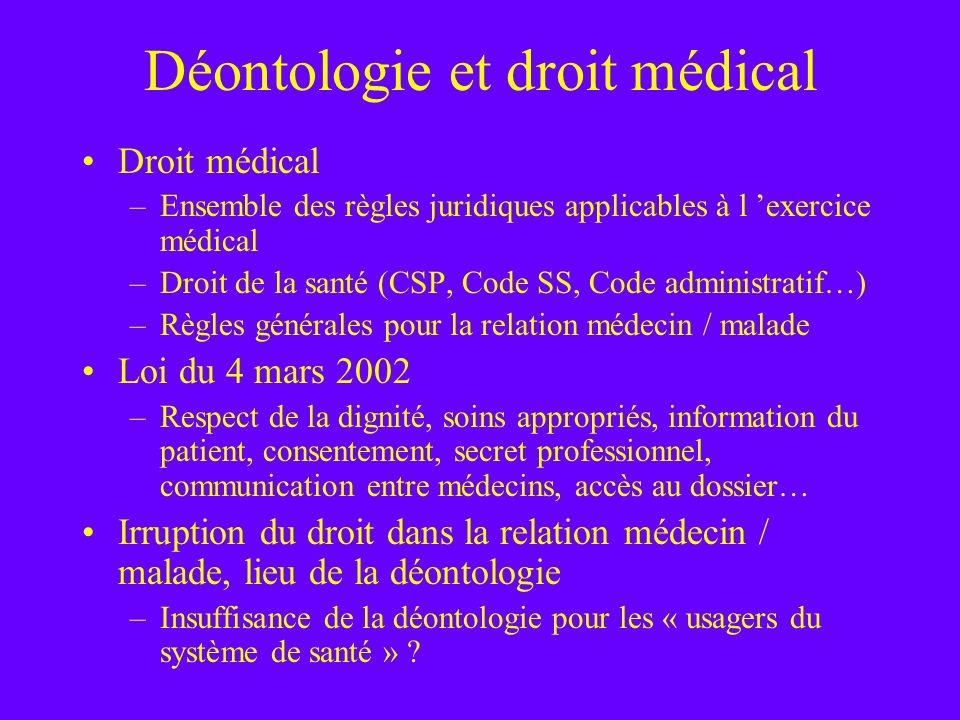 Déontologie et droit médical Droit médical –Ensemble des règles juridiques applicables à l exercice médical –Droit de la santé (CSP, Code SS, Code adm