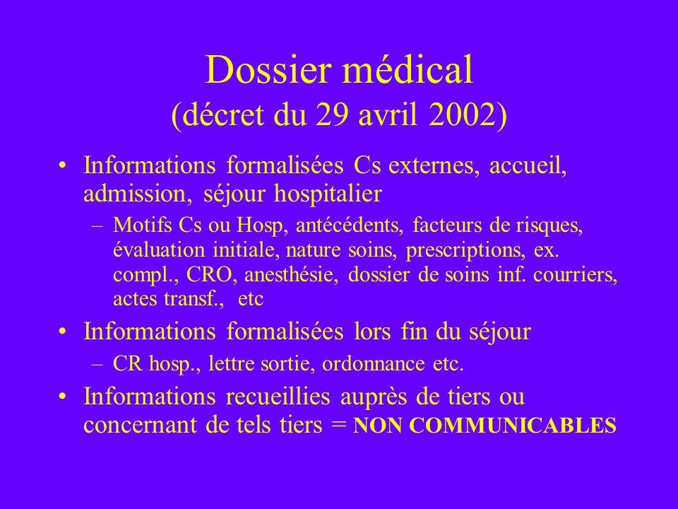 Dossier médical (décret du 29 avril 2002) Informations formalisées Cs externes, accueil, admission, séjour hospitalier –Motifs Cs ou Hosp, antécédents