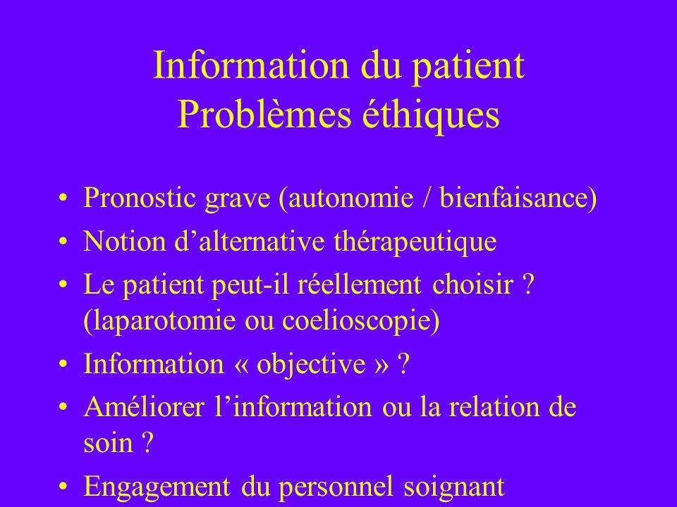 Information du patient Problèmes éthiques Pronostic grave (autonomie / bienfaisance) Notion dalternative thérapeutique Le patient peut-il réellement c