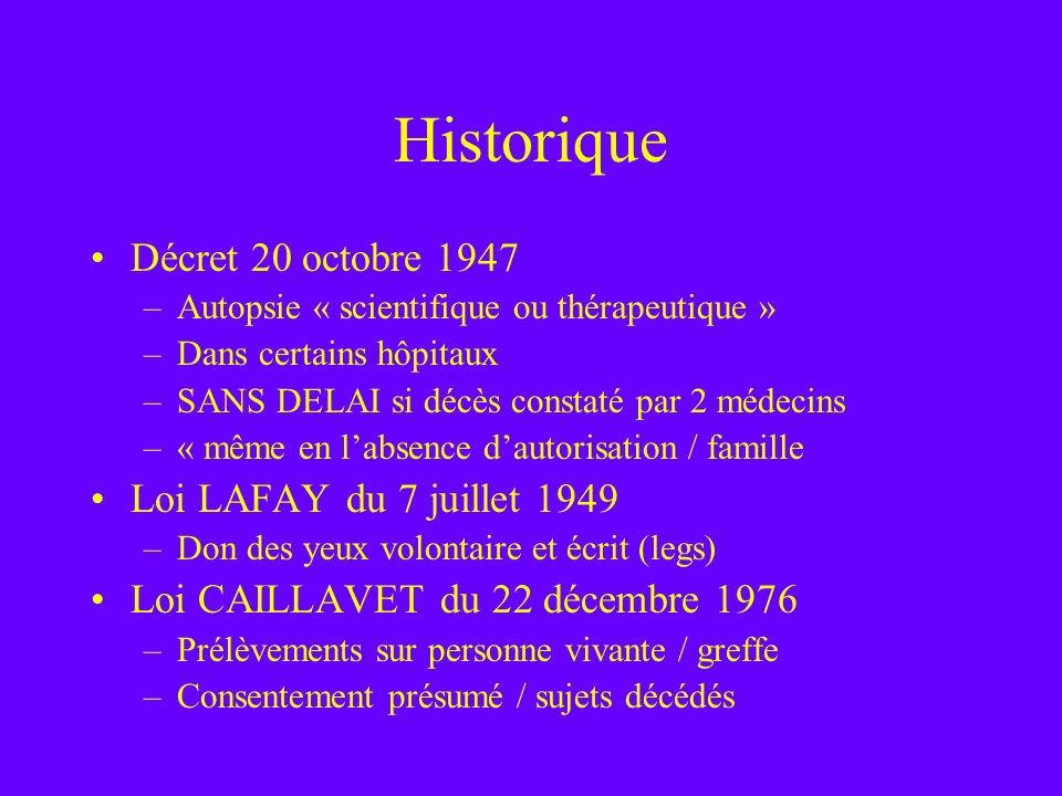 Historique Décret 20 octobre 1947 –Autopsie « scientifique ou thérapeutique » –Dans certains hôpitaux –SANS DELAI si décès constaté par 2 médecins –«