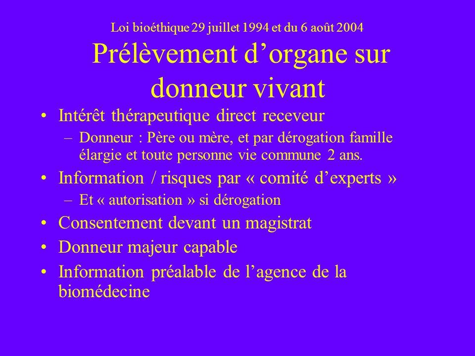 Loi bioéthique 29 juillet 1994 et du 6 août 2004 Prélèvement dorgane sur donneur vivant Intérêt thérapeutique direct receveur –Donneur : Père ou mère,