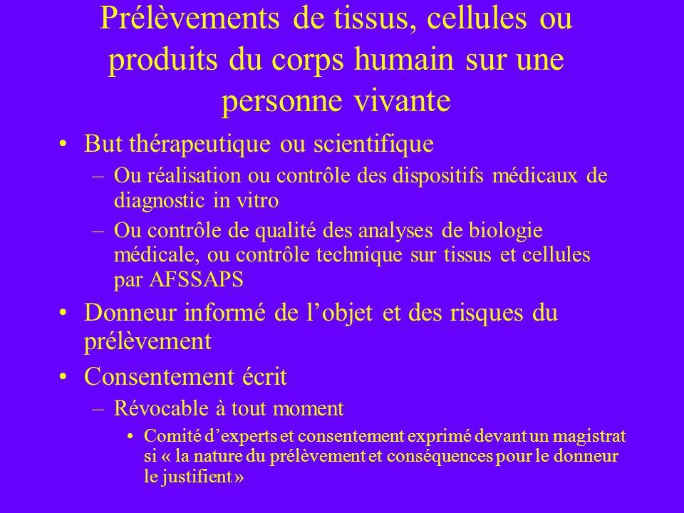 Prélèvements de tissus, cellules ou produits du corps humain sur une personne vivante But thérapeutique ou scientifique –Ou réalisation ou contrôle de