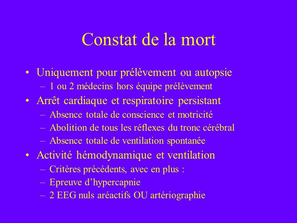Constat de la mort Uniquement pour prélèvement ou autopsie –1 ou 2 médecins hors équipe prélèvement Arrêt cardiaque et respiratoire persistant –Absenc