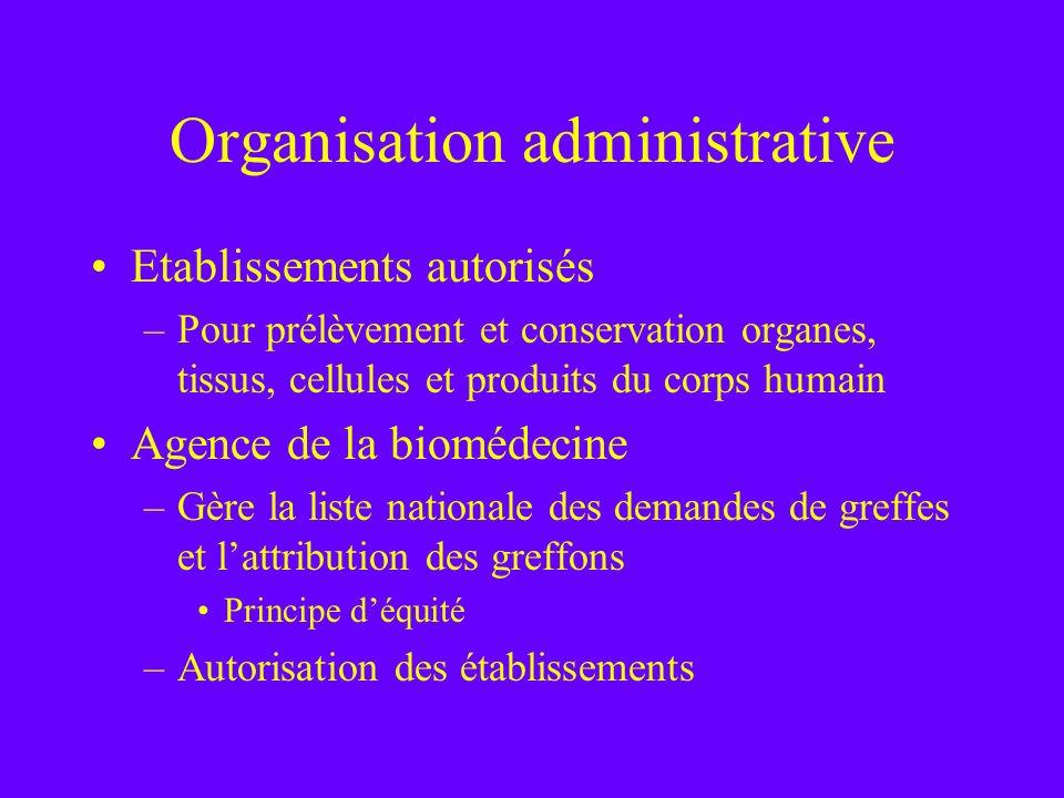 Organisation administrative Etablissements autorisés –Pour prélèvement et conservation organes, tissus, cellules et produits du corps humain Agence de