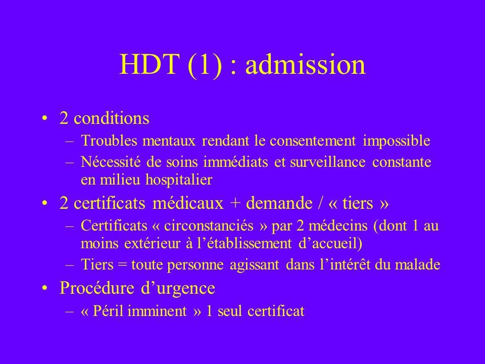 HDT (1) : admission 2 conditions –Troubles mentaux rendant le consentement impossible –Nécessité de soins immédiats et surveillance constante en milie
