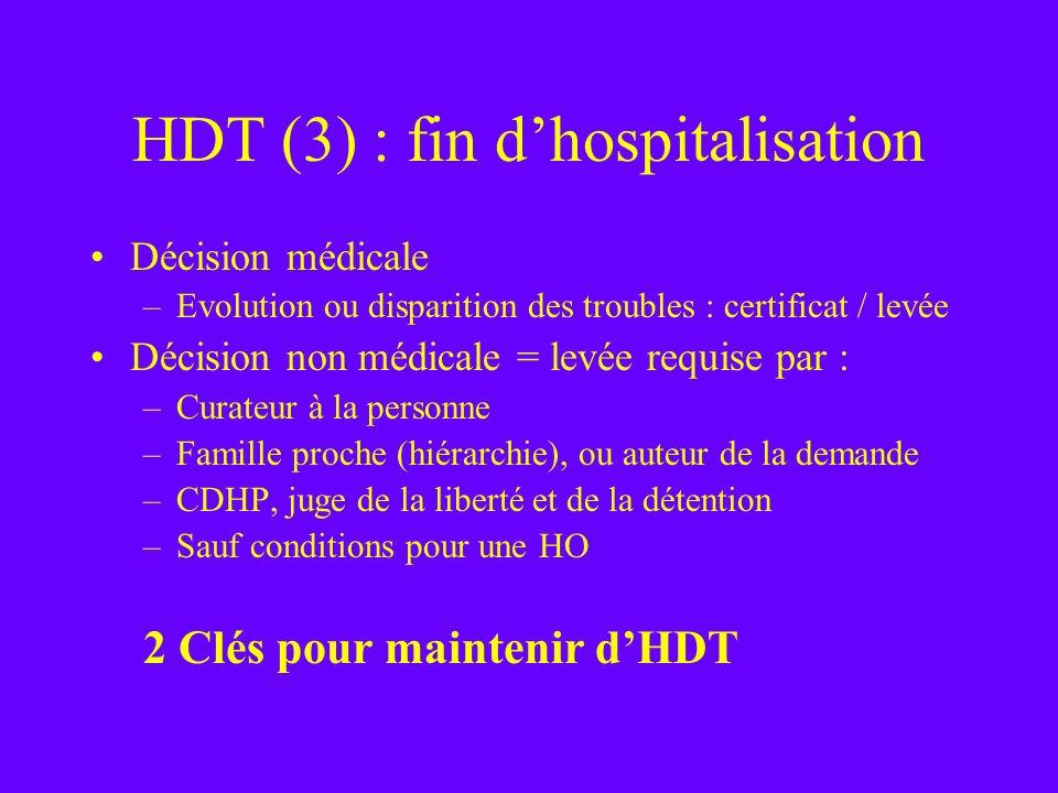 HDT (3) : fin dhospitalisation Décision médicale –Evolution ou disparition des troubles : certificat / levée Décision non médicale = levée requise par