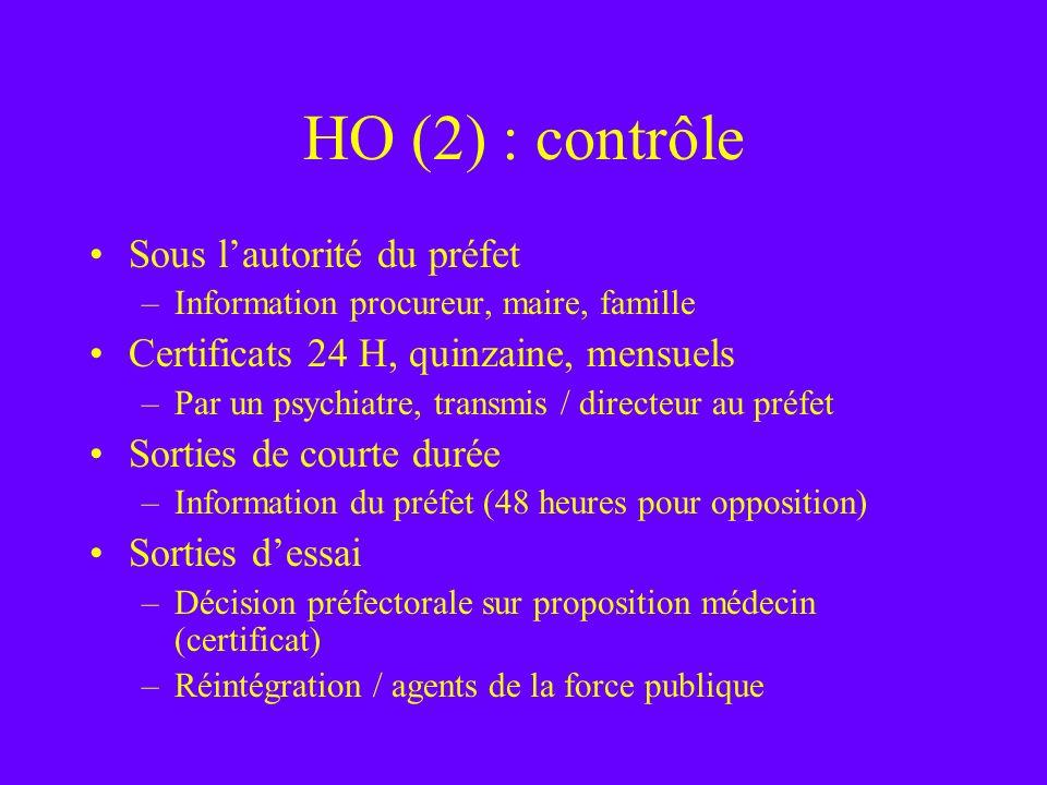 HO (2) : contrôle Sous lautorité du préfet –Information procureur, maire, famille Certificats 24 H, quinzaine, mensuels –Par un psychiatre, transmis /