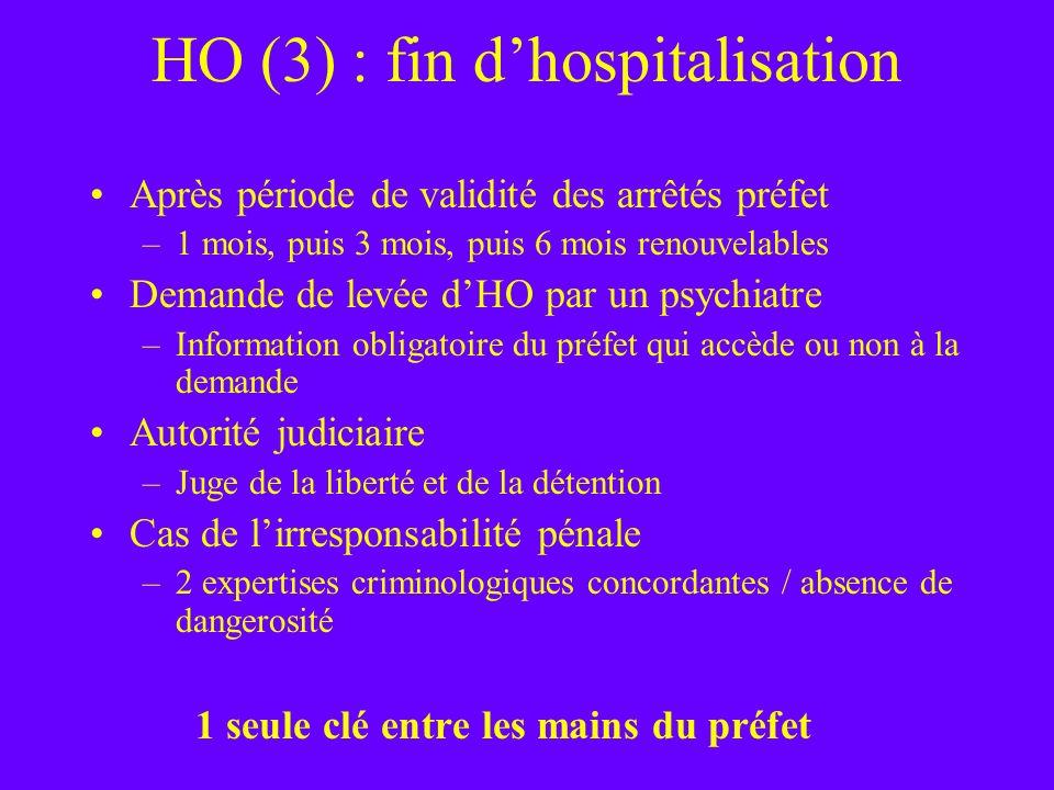 HO (3) : fin dhospitalisation Après période de validité des arrêtés préfet –1 mois, puis 3 mois, puis 6 mois renouvelables Demande de levée dHO par un