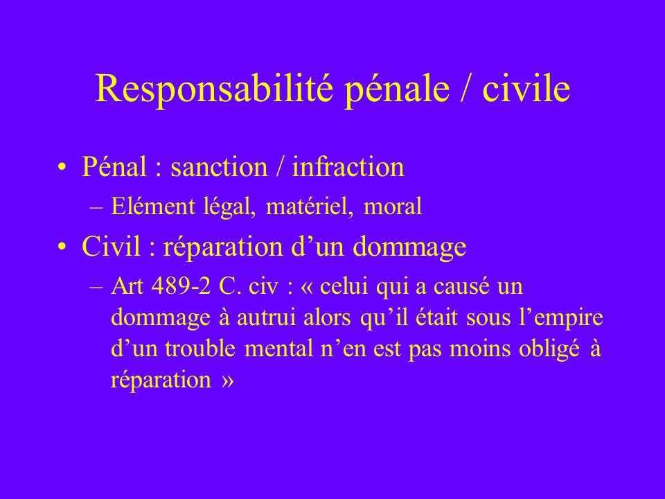 Responsabilité pénale / civile Pénal : sanction / infraction –Elément légal, matériel, moral Civil : réparation dun dommage –Art 489-2 C. civ : « celu