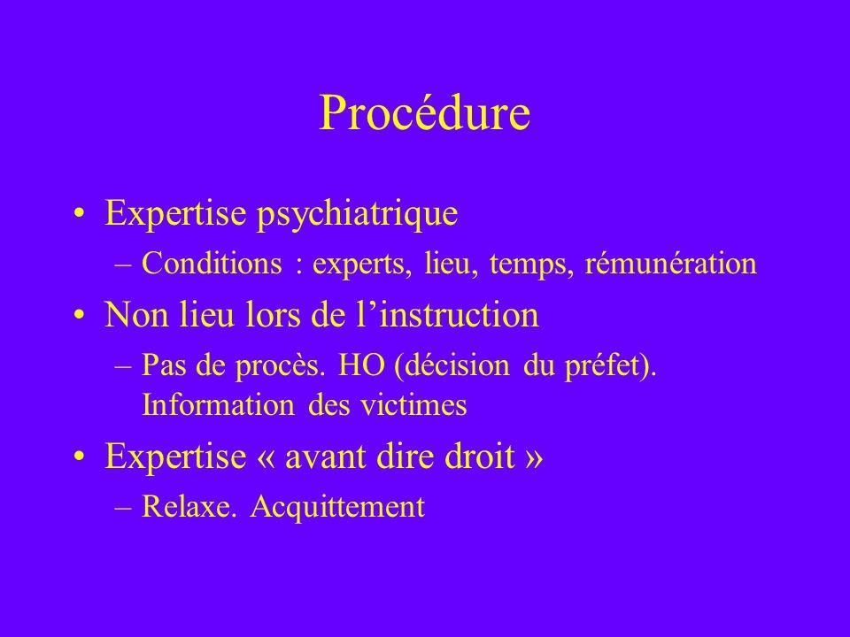 Procédure Expertise psychiatrique –Conditions : experts, lieu, temps, rémunération Non lieu lors de linstruction –Pas de procès. HO (décision du préfe