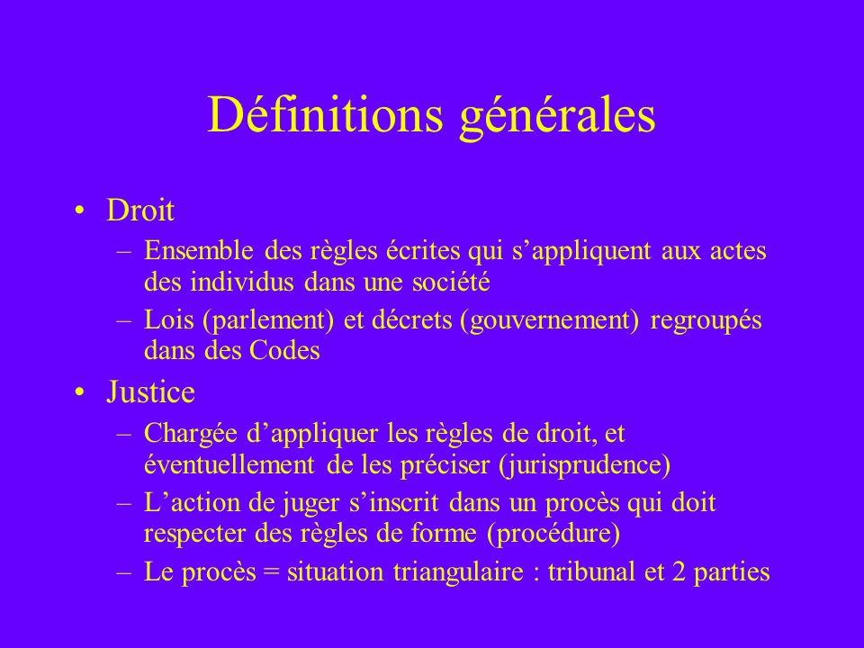 Définitions générales Droit –Ensemble des règles écrites qui sappliquent aux actes des individus dans une société –Lois (parlement) et décrets (gouver